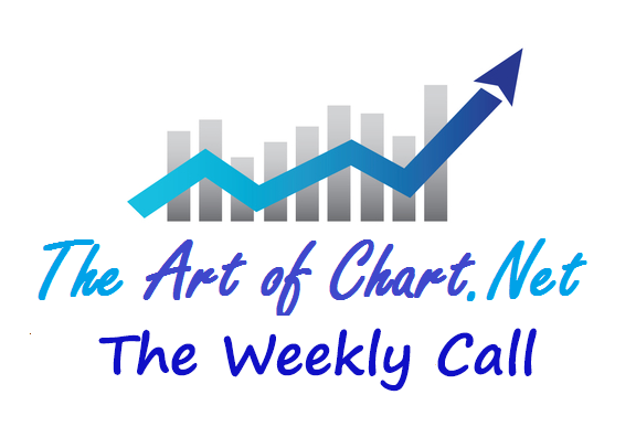 The Weekly Call – Trading Setups for the week of October 2nd