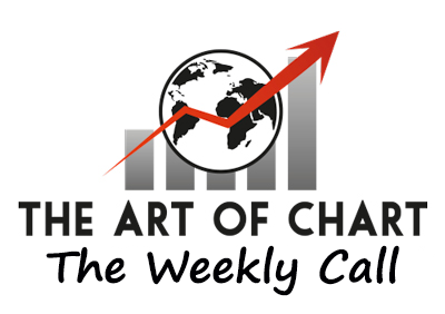 The Weekly Call – Trade Setups for the Week of January 20th